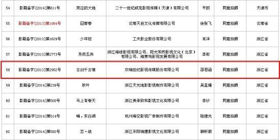 广电总局页面出现《古剑奇谭》电影版――《古剑千古情》的相关消息