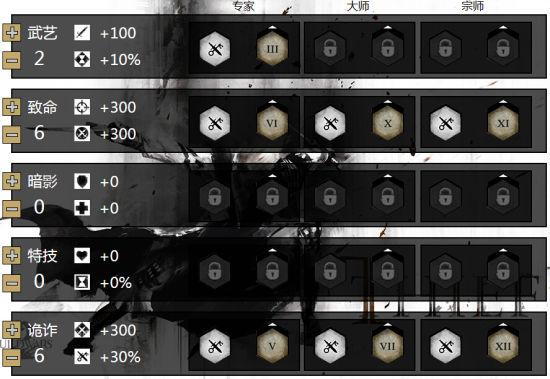 激战2潜行者特性加点推荐