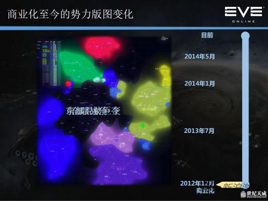 EVE2014年内国服最新数据