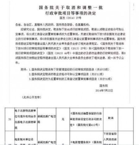 文件表明广电总局的审核职能被取消了