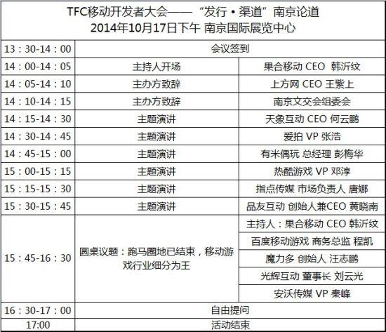 """TFC""""发行 • 渠道""""南京论道议程曝光"""