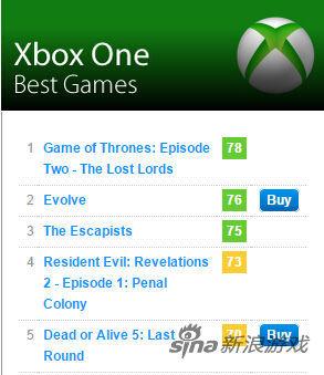 XboxOne二月佳作游戏榜单