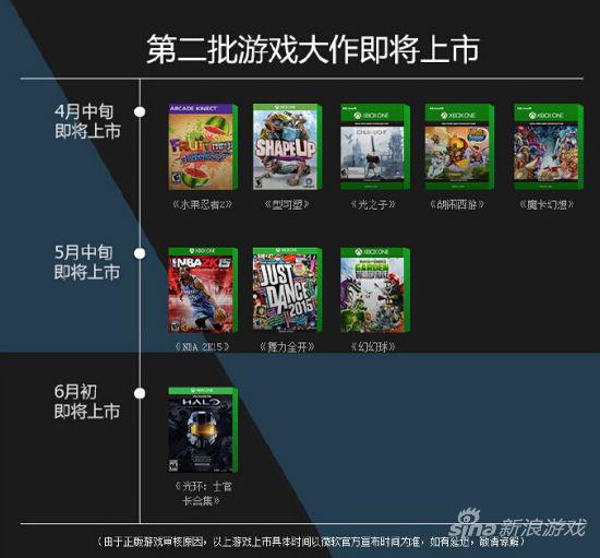京东透露的第二批游戏名单