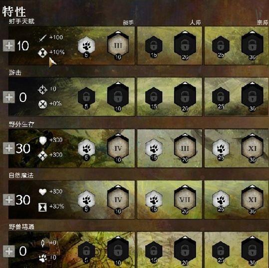 激战2游侠特性点 游侠特性点加点如何选择