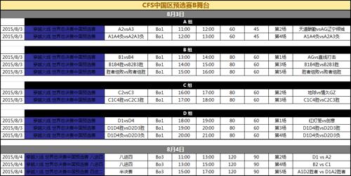 CFS2015中国区总决赛赛制 多队力拼两个出线名额