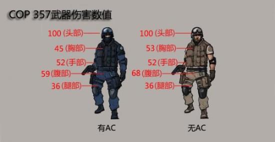 COP357武器测评