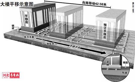 八米乘九米楼房设计图-独立楼房设计图片
