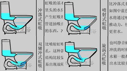 虹吸式马桶结构