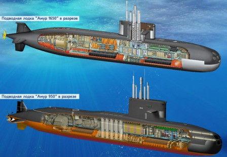 上图:阿穆尔1650型潜艇,下图:阿穆尔950型潜艇。