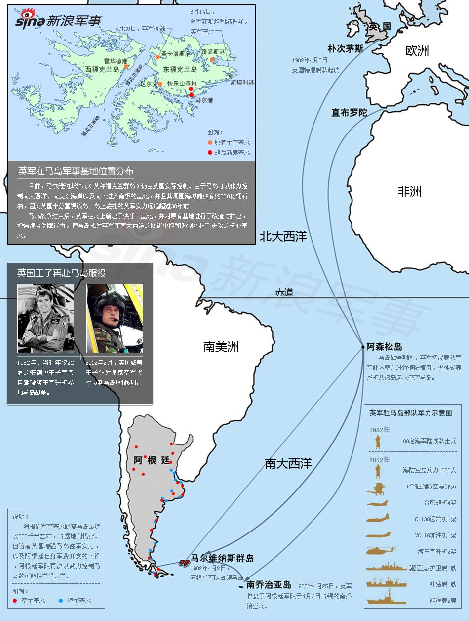 阿根廷马尔维纳斯群岛地图