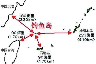 石垣岛位置示意图