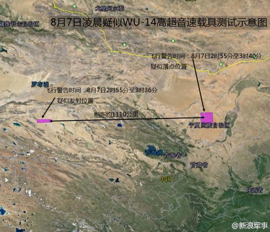 资料图:根据NOTAM飞行通告显示,8月7日凌晨2时36分至3时40分,我国在西北地区再度进行发射活动。其中,发射位置为西北罗布泊以南地区,另一位置(疑似落点)为内蒙古阿拉善盟西侧,相距约1110公里。这可能是第2次WU-14高超音速载具飞行测试。