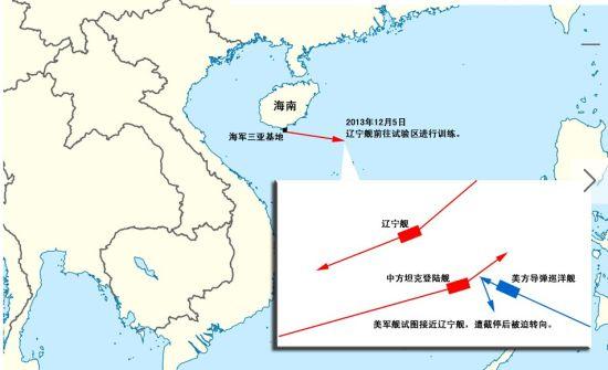 资料图:美巡洋舰南海监视航母辽宁舰遭我军逼停后撤退