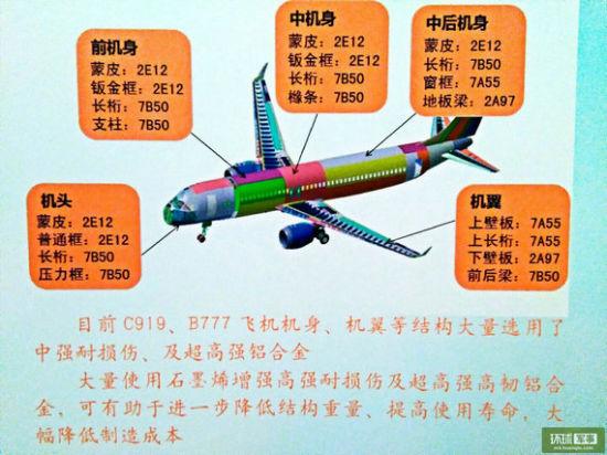 石墨烯增强金属结构材料在下一代飞机研制、航空发动机高温部件制造、未来高速飞行器研制等方面具有极高的应用价值。