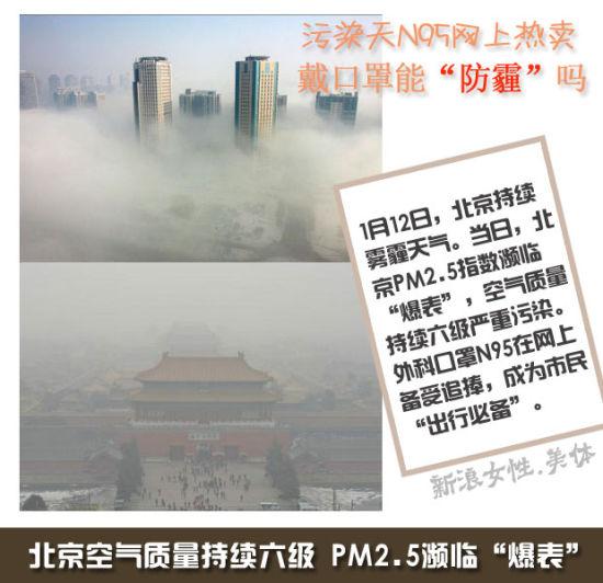 """北京PM2.5濒临""""爆表"""""""