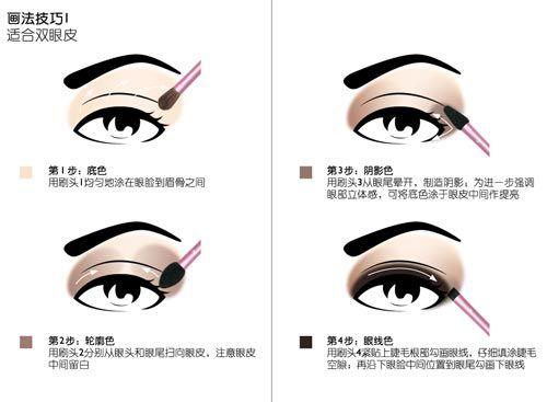 双眼皮画法技巧