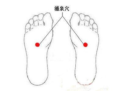 汁穴娘_中医按摩:常按人体4大穴位可补肾
