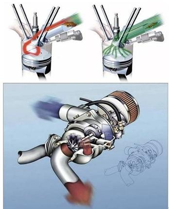 图为TSI涡轮直喷发动机