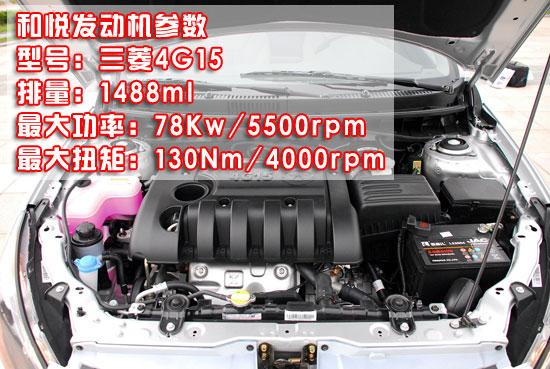 和悦采用三菱技术的4G15发动机