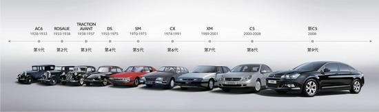雪铁龙9代高级轿车