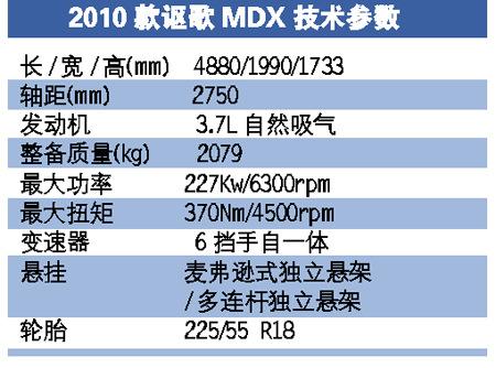 图为2010款讴歌MDX技术参数