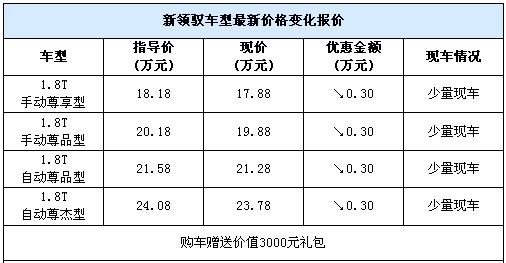 新领驭广州地区最新行情