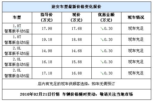 图为大众途安广州市场最新行情
