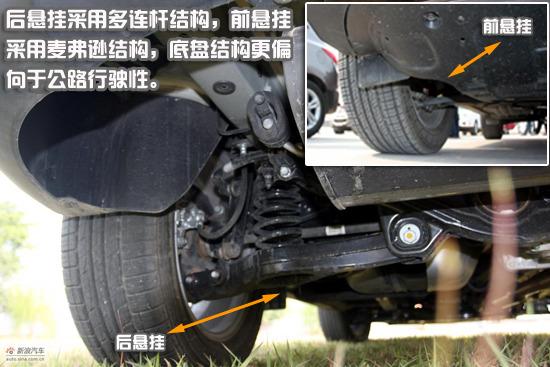 北京现代ix35悬挂
