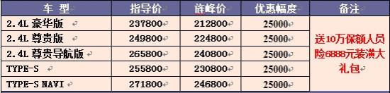 思铂睿上海二级优惠2.5万 2.4L售21.28万元