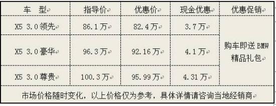 北京宝马X5优惠50%购置税 最低售82.4万
