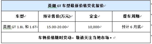 英朗GT展车上海到店接受预定 预价15-20万