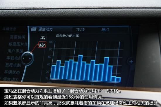 图为混合动力7系混合动力使用率表格