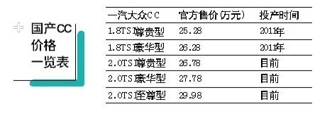 大众CC价格表