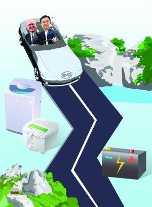 昨日,比亚迪汽车透露,9月底股神巴菲特将受邀赴华参观,主要行程包括比亚迪总部深圳以及北京、长沙。比亚迪的家电项目基地也在此次行程安排之中。比亚迪在这份行程说明里,首次公开确认其已在深圳宝龙设立了家电基地。   新京报制图/郭宇