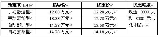 新宝来1.4T广州地区最新行情