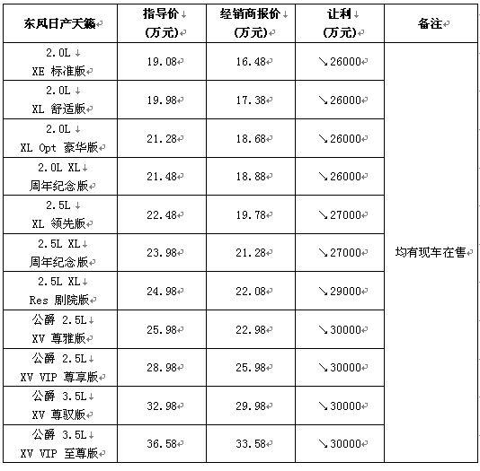 天籁上海地区最新行情