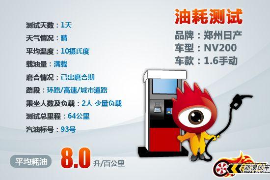 郑州日产NV200 1.6MT油耗测试