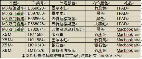 """北京宝泽行汽车感恩节为了回馈客户举办主题为""""以礼相待""""的活动"""