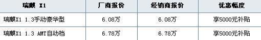 瑞麒X1东莞购车优惠5000元