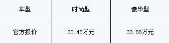 2012款308CC报价表