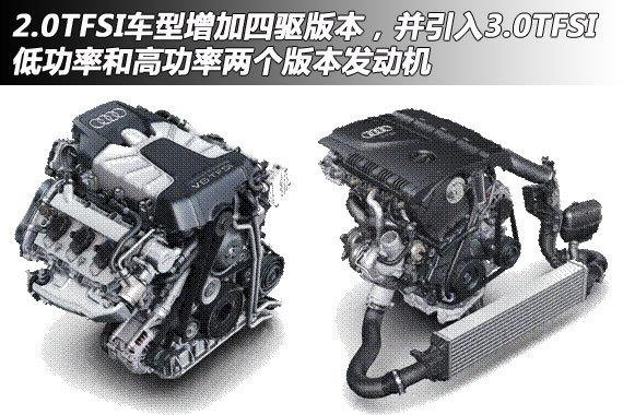2.0TFSI车型增加四驱版本,S5车型使用3.0TFSI高功率版发动机替换4.2发动机