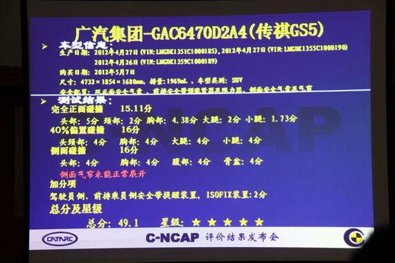 传祺GS5碰撞测试得分