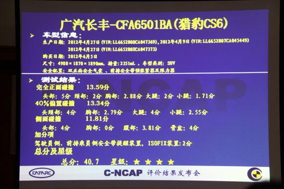 猎豹CS6碰撞测试得分