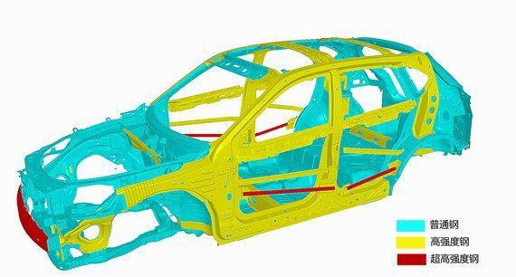 传祺GS5 整车结构图