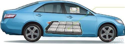 Envia Systems电池系统可大幅提高电动车续航里程
