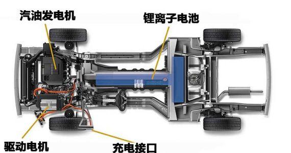 整车布局与传统紧凑型家用车相同,在中央通道内增加了一组电池