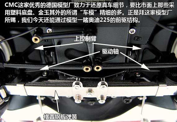 CMC的模型如实还原了奥迪225的前悬挂结构