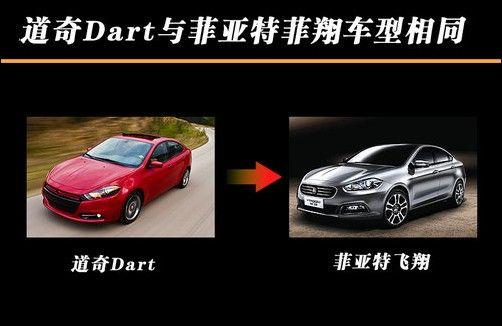 菲翔发动机型号与DART不同 国内不受影响