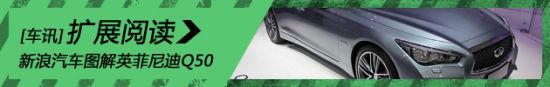 新浪汽车图解英菲尼迪Q50