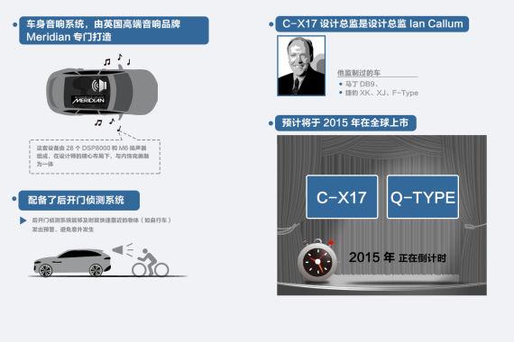 捷豹首款SUV概念车C-X17